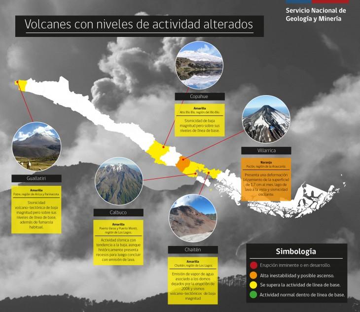 Volcanes con niveles de actividad alterados | Sernageomin