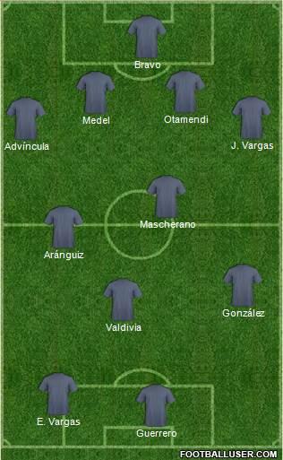 Equipo Ideal de Copa América 2015