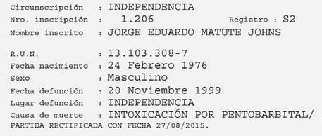 Certificado de defunción Jorge Matute | Diario El Sur