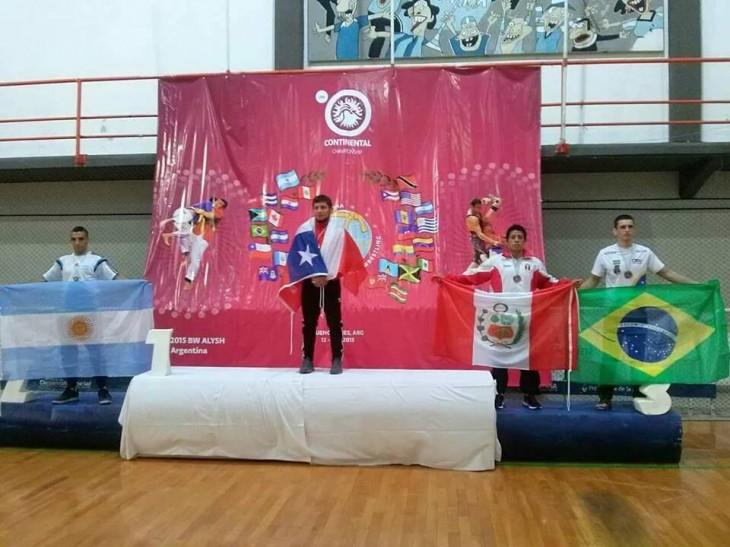 Federación chilena de Lucha