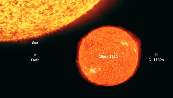 Representación de los tamaños relativos de la Tierra y el Sol, comparados con los de GJ 1132b y Gliese 1132. / Drake Deming/Nature