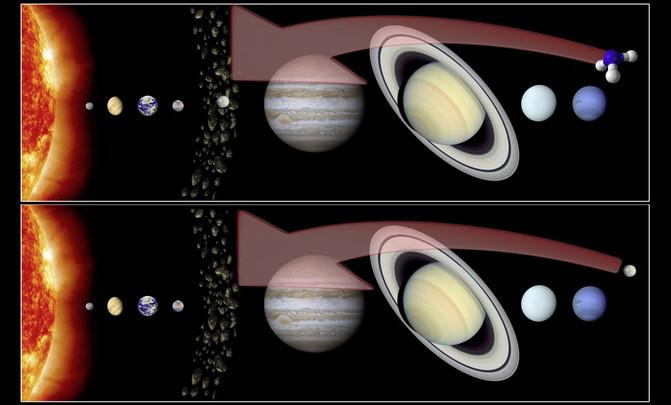 Dos hipótesis sobre la formación de Ceres: que se formara en el cinturón principal y el amoníaco se incorporara desde zonas externas del sistema solar, o bien que el propio Ceres y su amoniaco vinieran desde allí hasta el cinturón principal. / L.Giacomini