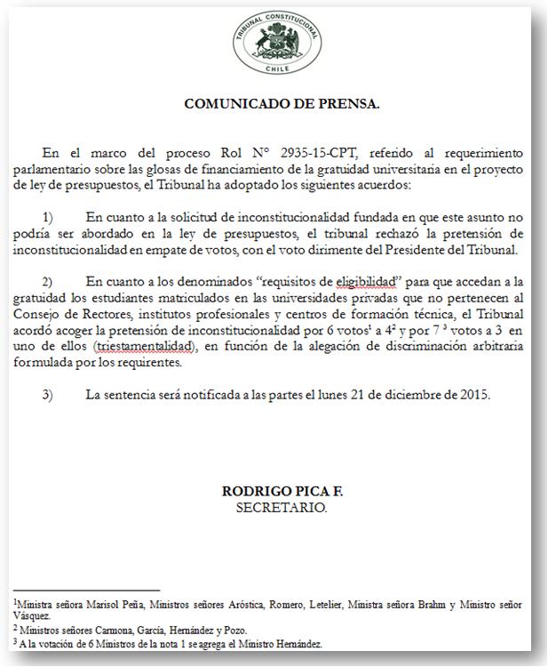 Resolución del Tribunal Constitucional