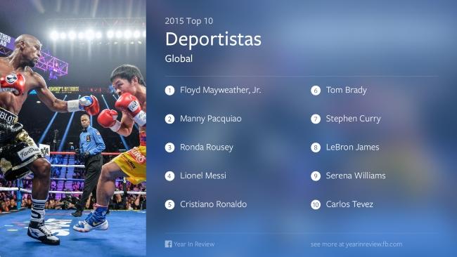 Deportistas más mencionados 2015 en Facebook