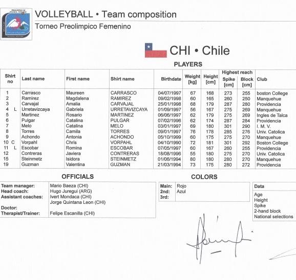 Nómina de selección chilena