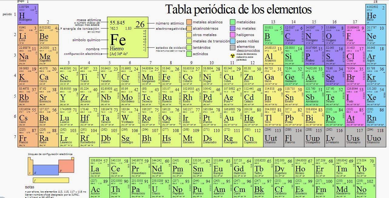 Cientfico japons deber nombrar nuevo elemento de la tabla cientfico japons deber nombrar nuevo elemento de la tabla peridica tecnologa biobiochile urtaz Image collections