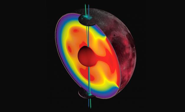 El antiguo eje de rotación (en verde) de la Luna se reorientó hacia su posición actual (en azul) impulsado por la formación y evolución de la región Procellarum. / James Tuttle Keane