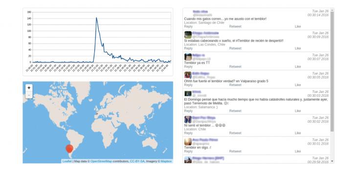 Comportamiento de Twitter durante sismo en Valparaíso | CSN