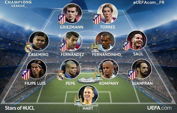 UEFA.com | Sitio Oficial
