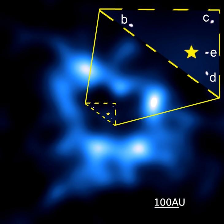 Imagen obtenida por ALMA del anillo de cometas y polvo alrededor de HR 8799, la única estrella con varios planetas que han sido plasmados en imágenes. De los nuevos datos se infiere que los planetas han migrado o bien hay un planeta que aún no se ha descubierto. El acercamiento en la imagen, obtenida con el Very Large Telescope de la ESO, muestra la ubicación de los planetas conocidos de este sistema en relación a la representación gráfica de la estrella central. | ALMA (NRAO/ESO/NAOJ)