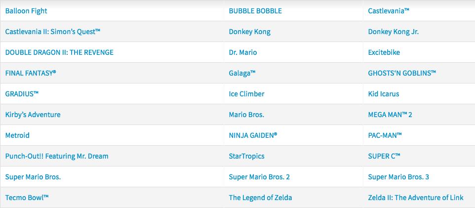 Todos los títulos que tendrá la NES mini.