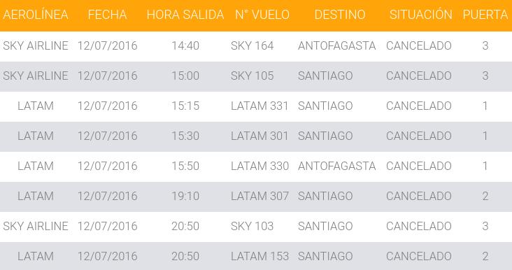 http://www.aeropuertodelaserena.cl/es/