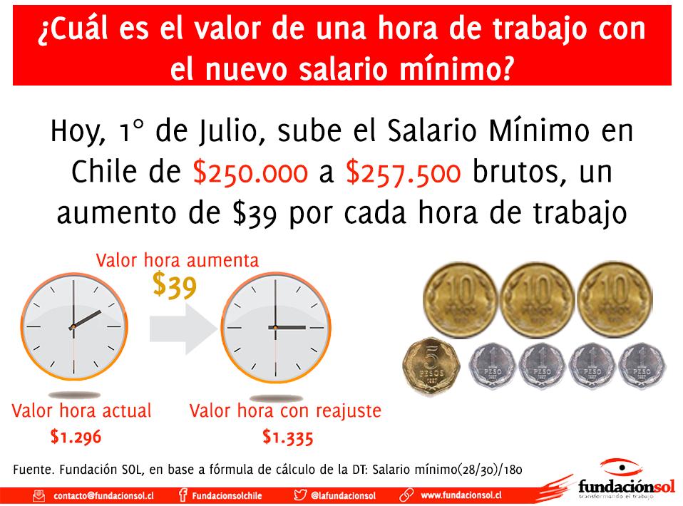 Fundación SOL | Facebook