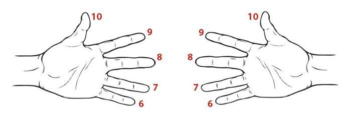 Calcular con los dedos