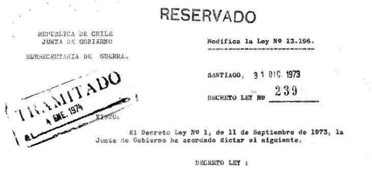 Decreto reservado del 31 de diciembre de 1973