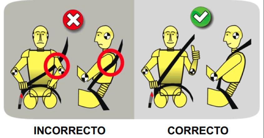 Cómo usar y no usar el cinturón de seguridad