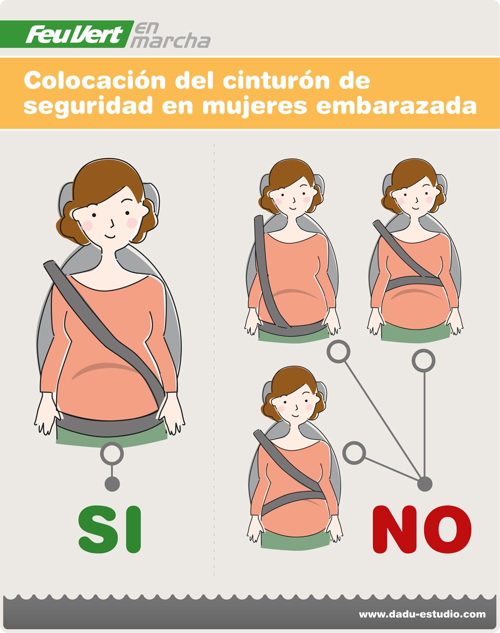 Cómo usar el cinturón de seguridad en embarazadas
