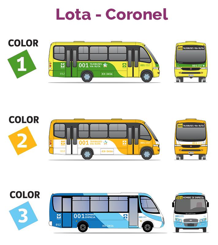 Propuestas de diseño para Coronel y Lota