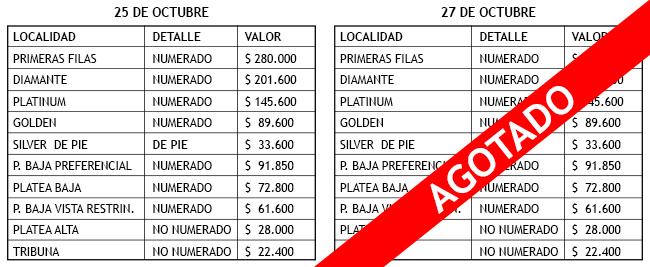 Precios de las entradas para ver a Ricky Martin en Chile