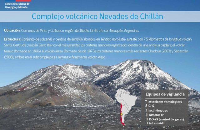 Infografía que describe cómo funciona el monitoreo del complejo Nevados de Chillán.