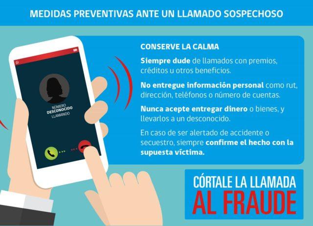 Infografía con consejos para evitar el fraude telefónico