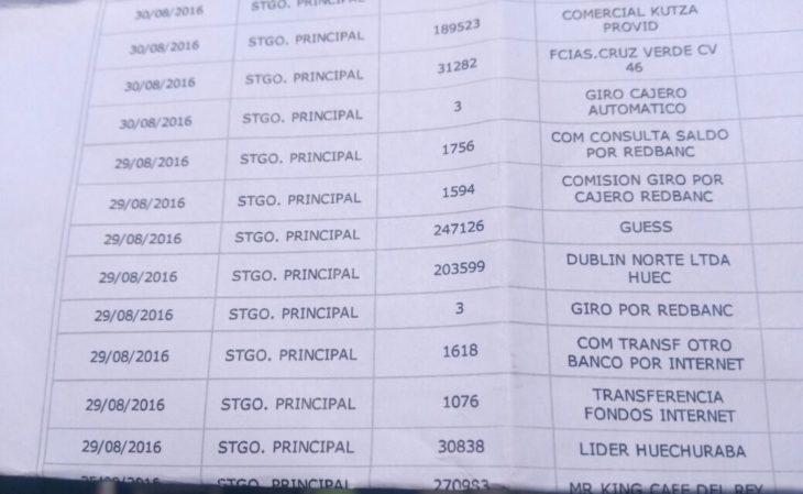Cártola de una persona afectada por masiva clonación de tarjetas en Providencia