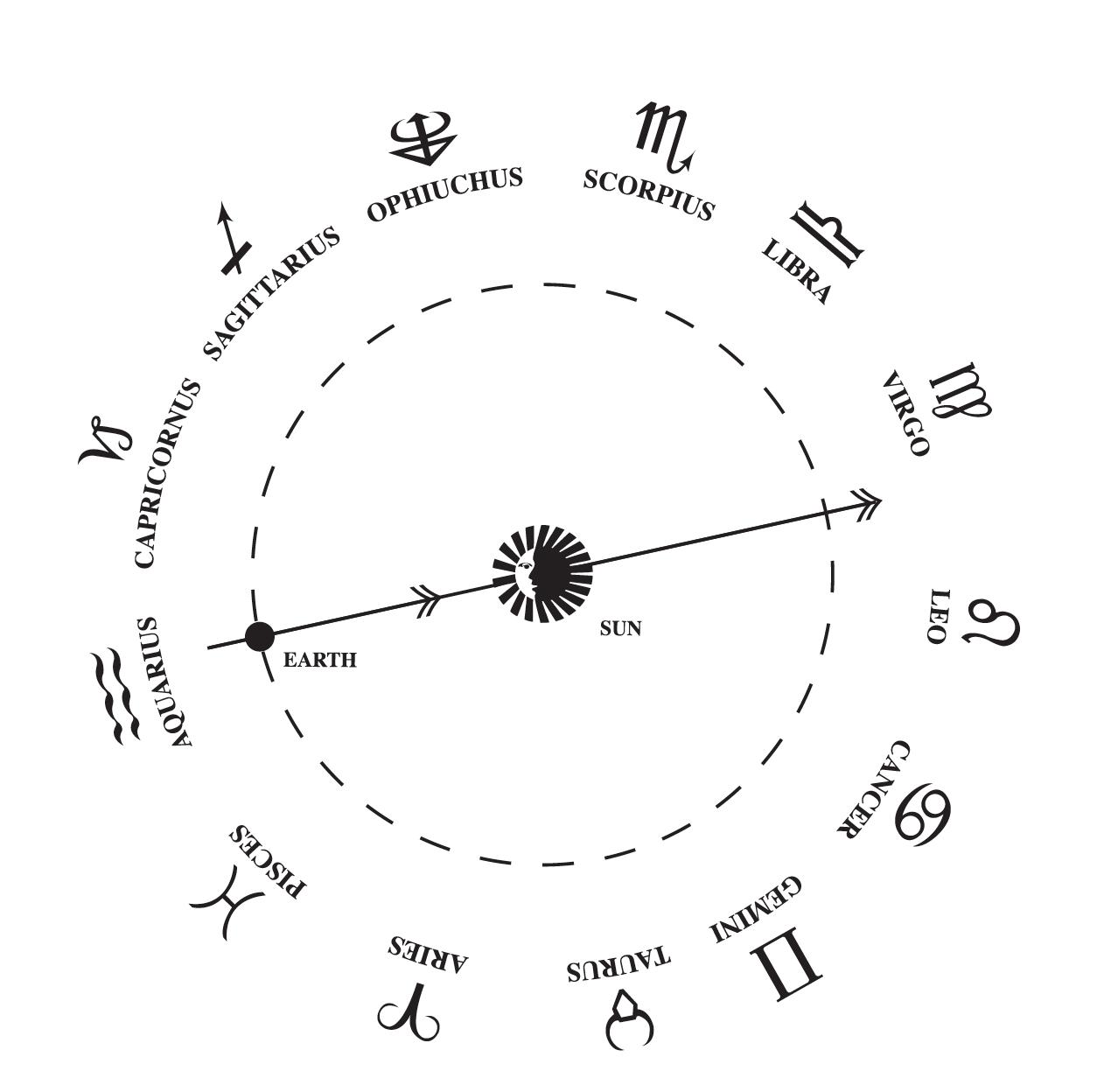 NASA niega haber cambiado el horóscopo: Estudiamos Astronomía. La Astrología no es ciencia