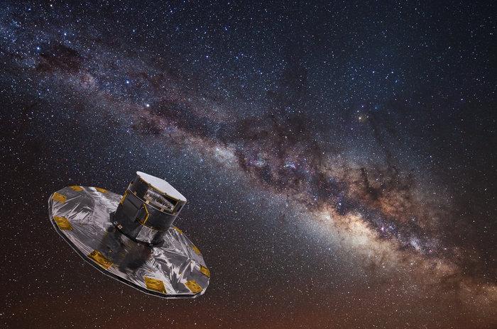 Gaia cartografiando el cielo