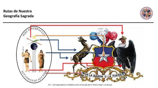 """Ilustración de """"Los códigos secretos de los emblemas de Chile"""""""