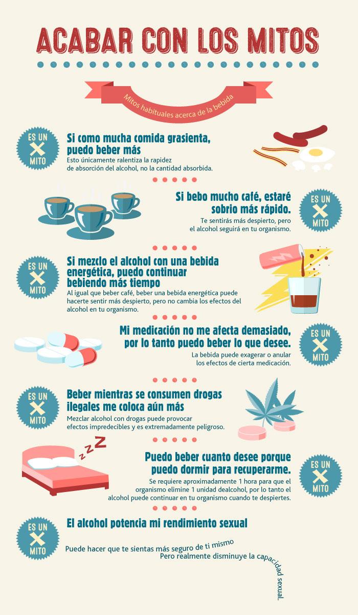 Mitos del alcohol
