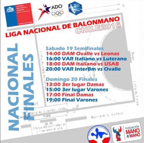 Liga Nacional Balonmano