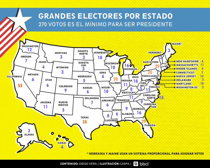 grandes-electores-730