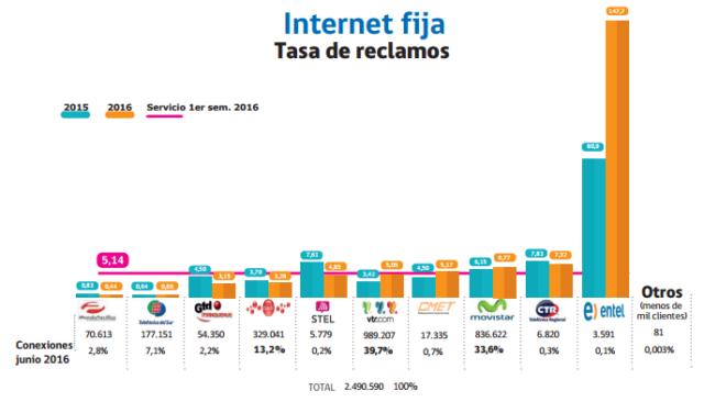 internet-fija