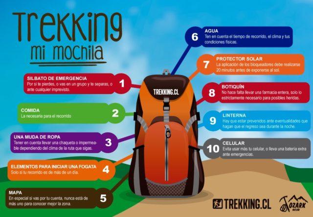 Trekking.cl