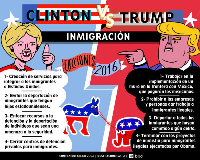nota inmigracion
