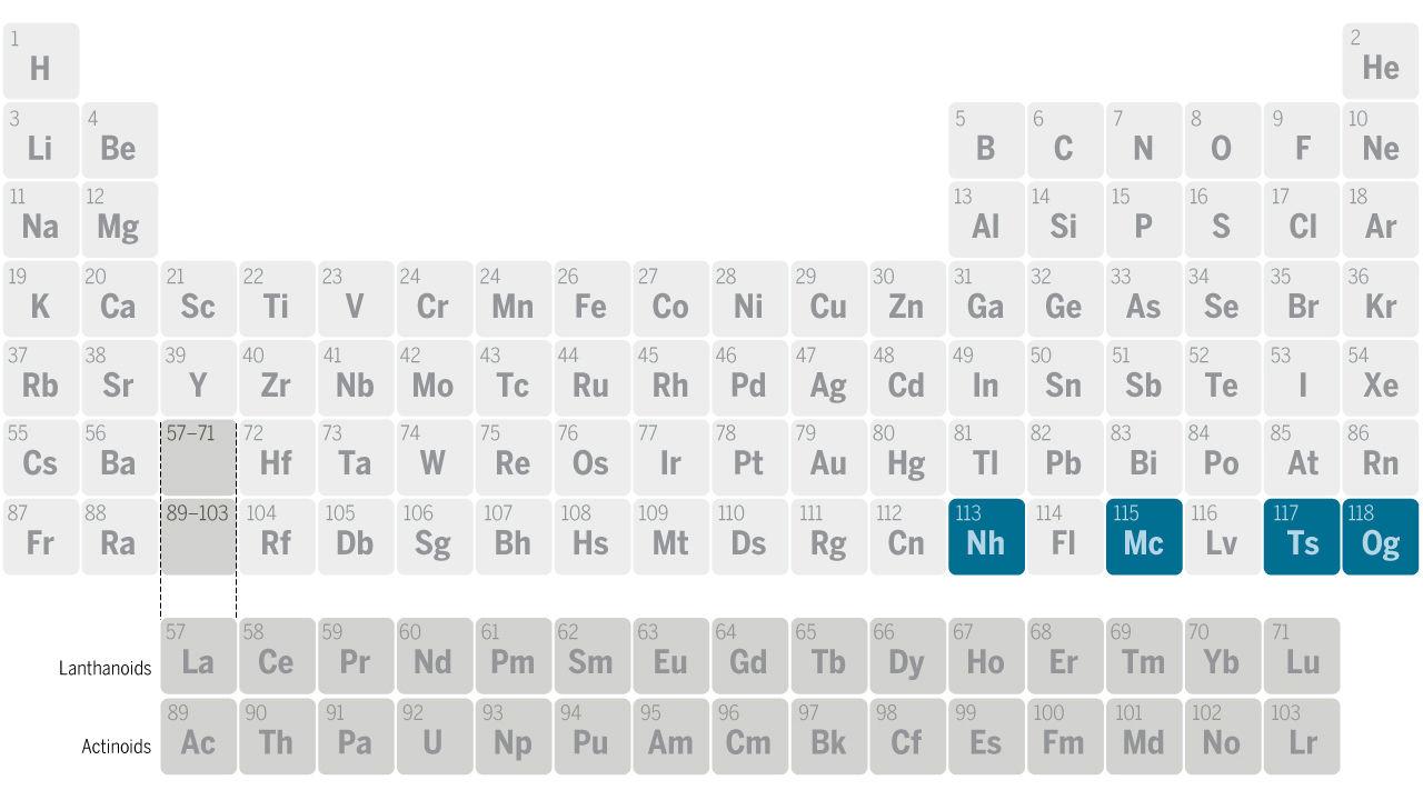 Aprueban oficialmente 4 nuevos elementos de la tabla periódica