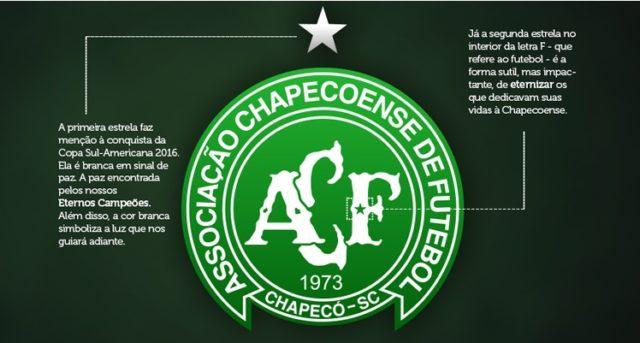 Chapecoense.com | Sitio Oficial