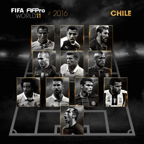 La oncena de los chilenos | FifPro
