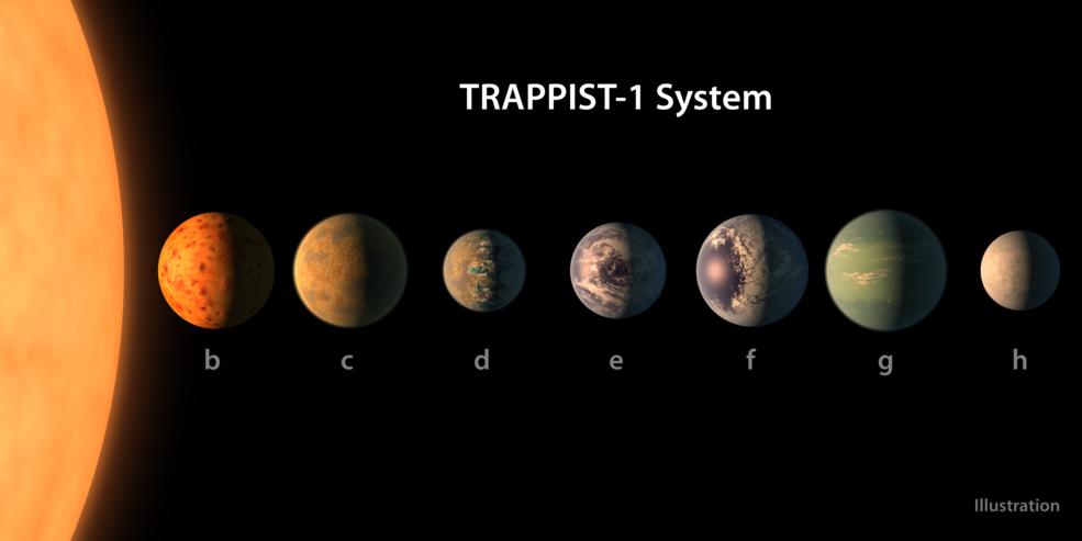 NASA halla 7 exoplanetas que podrían albergar vida y tener agua líquida