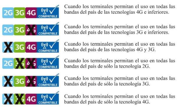 4 cosas que necesitas saber sobre la nueva ley de for Ministerio de seguridad telefonos internos