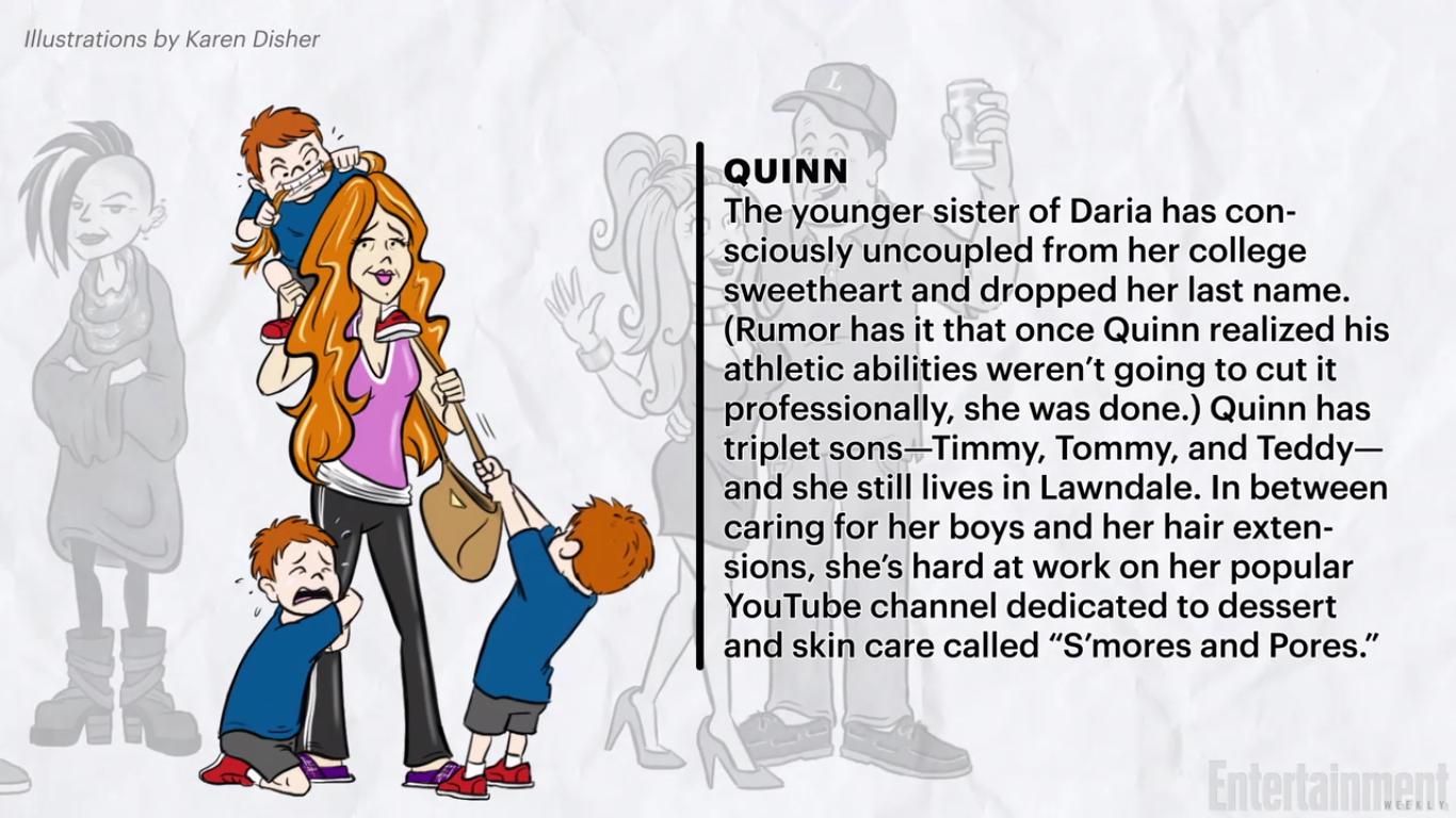 """Creadora de """"Daria"""" muestra cómo lucirían los personajes siendo adultos"""