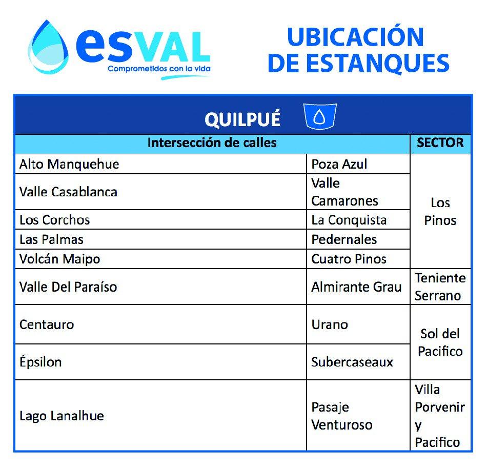 Anuncian corte de agua nocturno en Gran Valparaíso y Litoral Sur | Nacional