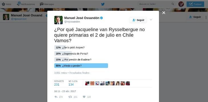 Manuel José Ossandón | Twitter