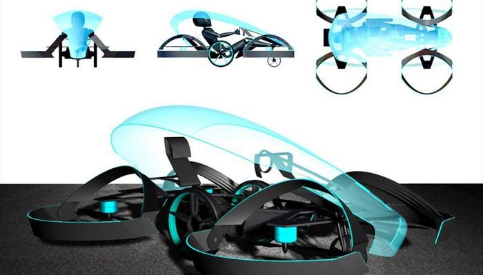 Prototipo de Skydrive | Cartivator