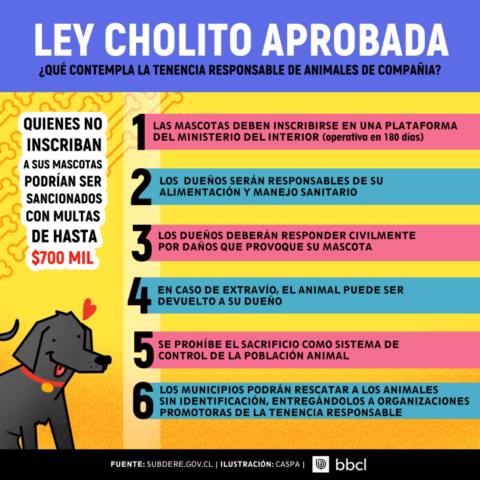 Presidenta Bachelet promulgó Ley de Tenencia Responsable de Mascotas