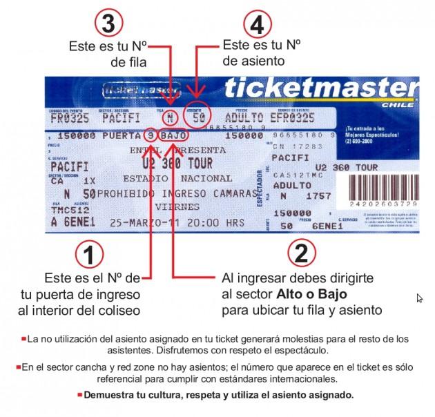 Ticket y recomendaciones