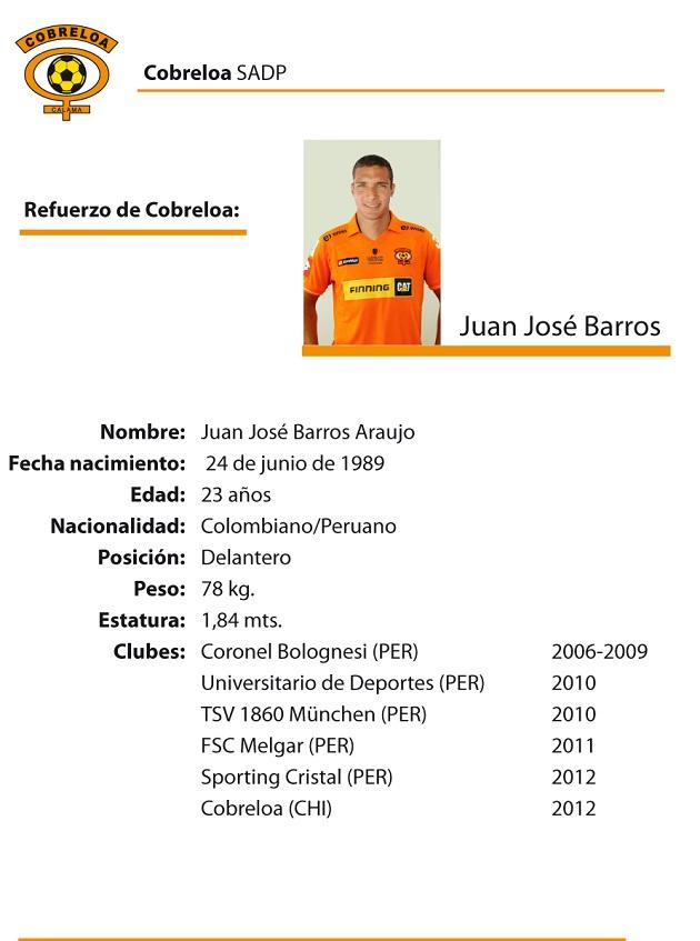 Ficha de Juan José Barros | Cobreloa