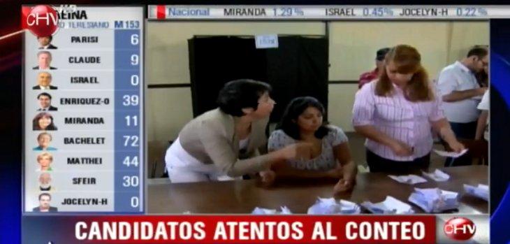 CHV durante las transmisiones   www.chilevision.cl