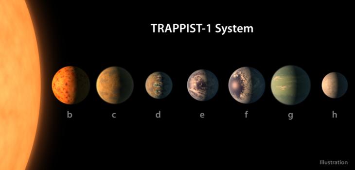 Sistema Trappist-1 con sus 7 planetas   AFP