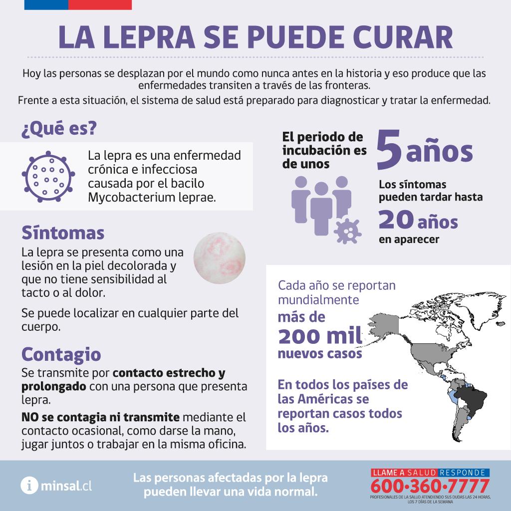 redes-sociales_lepra